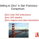 Getting to Zero slides SF Health Commission presentation